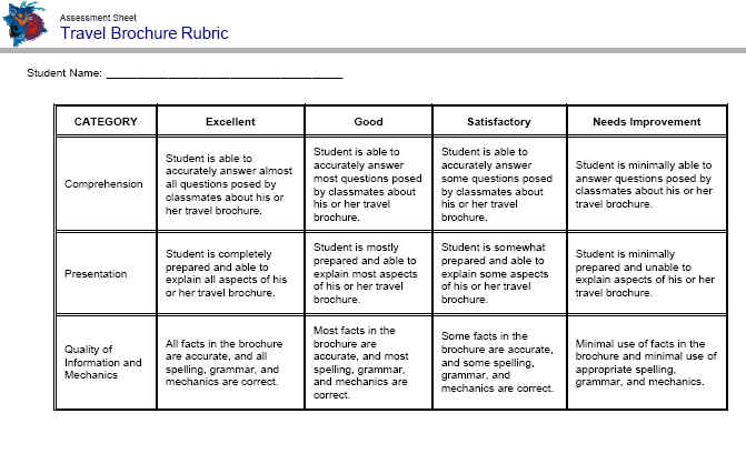 New Travel Brochure Rubric For High School Pictures To Pin On